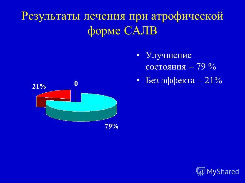 Результаты лечения при атрофической форме САЛВ Улучшение состояния – 79 % Без эффекта – 21%
