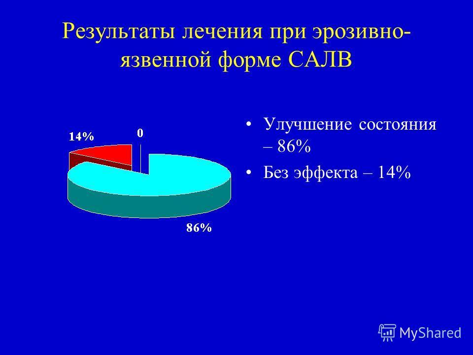 Результаты лечения при эрозивно- язвенной форме САЛВ Улучшение состояния – 86% Без эффекта – 14%