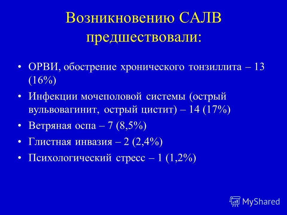 Возникновению САЛВ предшествовали: ОРВИ, обострение хронического тонзиллита – 13 (16%) Инфекции мочеполовой системы (острый вульвовагинит, острый цистит) – 14 (17%) Ветряная оспа – 7 (8,5%) Глистная инвазия – 2 (2,4%) Психологический стресс – 1 (1,2%