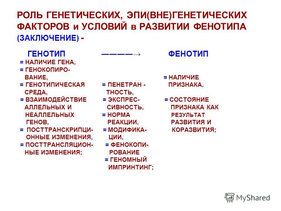 РОЛЬ ГЕНЕТИЧЕСКИХ, ЭПИ(ВНЕ)ГЕНЕТИЧЕСКИХ ФАКТОРОВ и УСЛОВИЙ в РАЗВИТИИ ФЕНОТИПА (ЗАКЛЮЧЕНИЕ) - ГЕНОТИП ФЕНОТИП = НАЛИЧИЕ ГЕНА, = ГЕНОКОПИРО- ВАНИЕ, = НАЛИЧИЕ = ГЕНОТИПИЧЕСКАЯ = ПЕНЕТРАН - ПРИЗНАКА, СРЕДА, ТНОСТЬ, = ВЗАИМОДЕЙСТВИЕ = ЭКСПРЕС- = СОСТОЯНИ