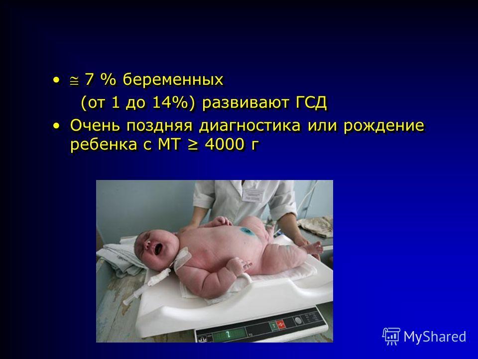 7 % беременных 7 % беременных (от 1 до 14%) развивают ГСД (от 1 до 14%) развивают ГСД Очень поздняя диагностика или рождение ребенка с МТ 4000 гОчень поздняя диагностика или рождение ребенка с МТ 4000 г 7 % беременных 7 % беременных (от 1 до 14%) раз