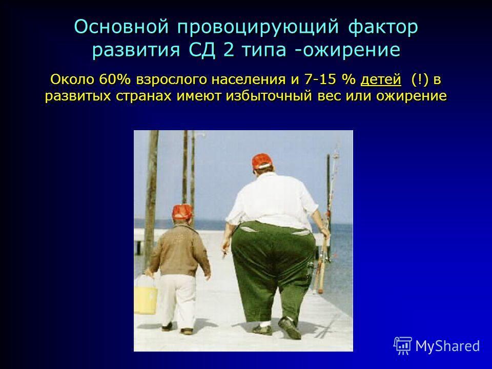 Основной провоцирующий фактор развития СД 2 типа -ожирение Около 60% взрослого населения и 7-15 % детей (!) в развитых странах имеют избыточный вес или ожирение