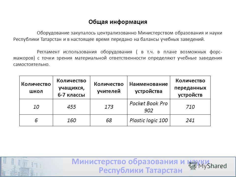 Общая информация Оборудование закупалось централизованно Министерством образования и науки Республики Татарстан и в настоящее время передано на балансы учебных заведений. Регламент использования оборудования ( в т.ч. в плане возможных форс- мажоров)