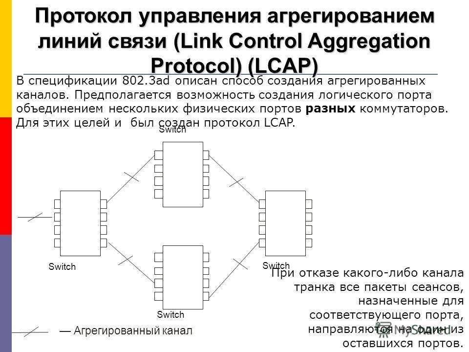 Протокол управления агрегированием линий связи (Link Control Aggregation Protocol) (LCAP) Агрегированный канал Switch В спецификации 802.3ad описан способ создания агрегированных каналов. Предполагается возможность создания логического порта объедине