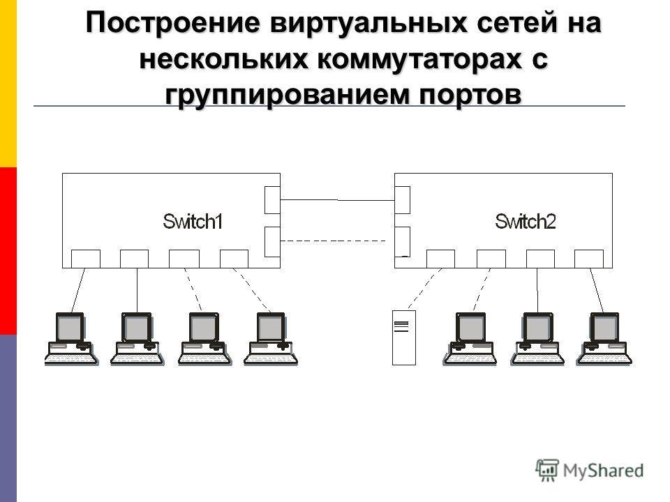 Построение виртуальных сетей на нескольких коммутаторах с группированием портов