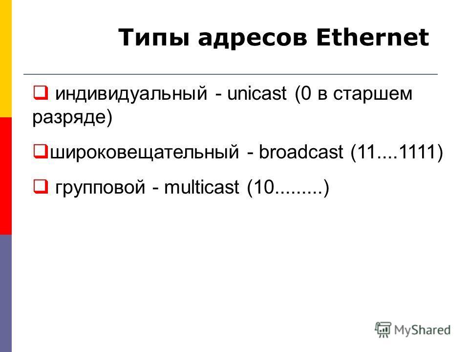 индивидуальный - unicast (0 в старшем разряде) широковещательный - broadcast (11....1111) групповой - multicast (10.........) Типы адресов Ethernet