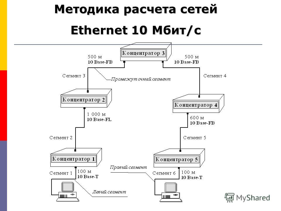 Методика расчета сетей Ethernet 10 Мбит/c