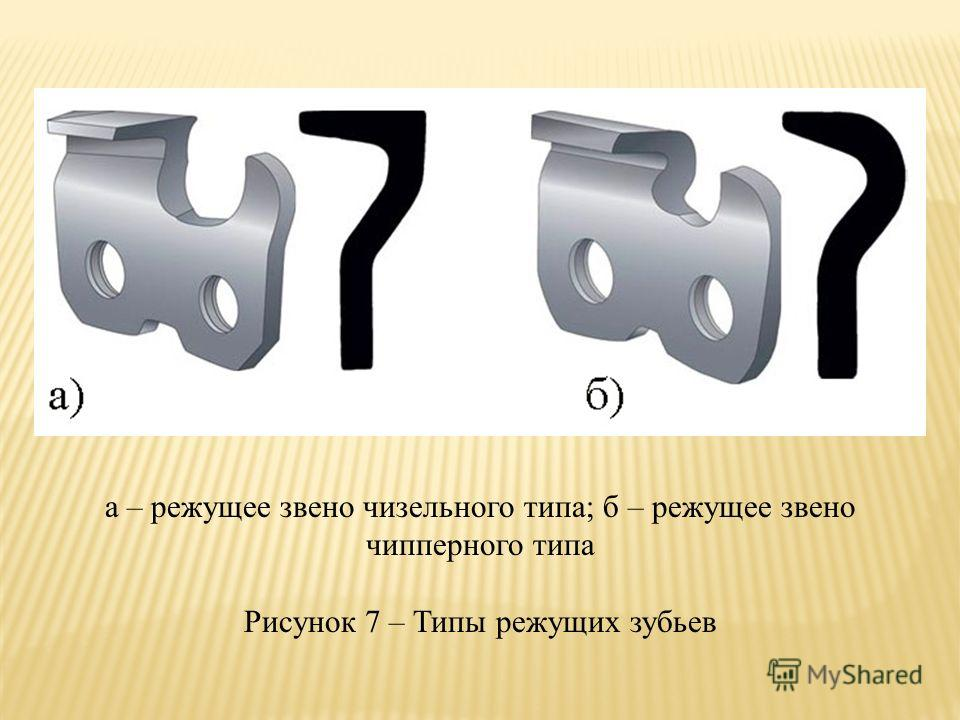 а – режущее звено чизельного типа; б – режущее звено чипперного типа Рисунок 7 – Типы режущих зубьев