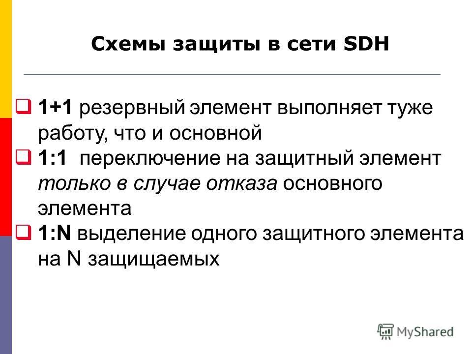 Схемы защиты в сети SDH 1+1 резервный элемент выполняет туже работу, что и основной 1:1 переключение на защитный элемент только в случае отказа основного элемента 1:N выделение одного защитного элемента на N защищаемых
