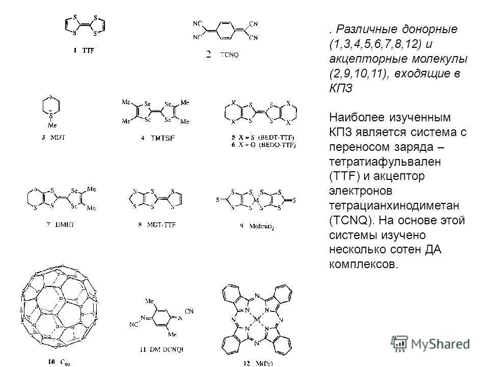 . Различные донорные (1,3,4,5,6,7,8,12) и акцепторные молекулы (2,9,10,11), входящие в КПЗ Наиболее изученным КПЗ является система с переносом заряда – тетратиафульвален (TTF) и акцептор электронов тетрацианхинодиметан (TCNQ). На основе этой системы