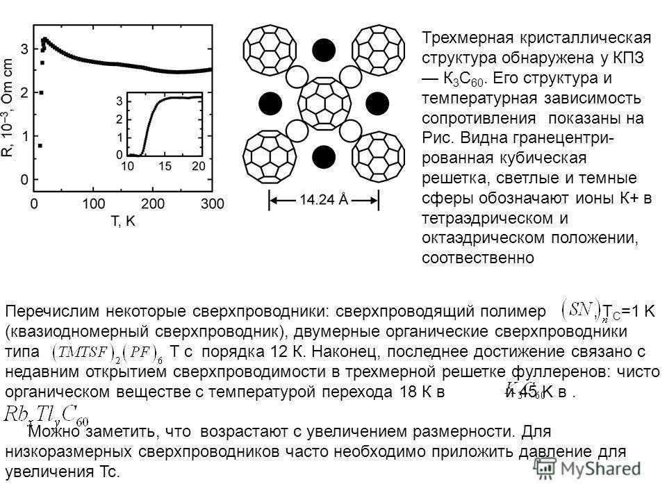 Трехмерная кристаллическая структура обнаружена у КПЗ К 3 С 60. Его структура и температурная зависимость сопротивления показаны на Рис. Видна гранецентри- рованная кубическая решетка, светлые и темные сферы обозначают ионы К+ в тетраэдрическом и окт