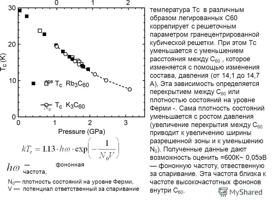 температура Тс в различным образом легированных С60 коррелирует с решеточным параметром гранецентрированной кубической решетки. При этом Тс уменьшается с уменьшением расстояния между С 60, которое изменяется с помощью изменения состава, давления (от