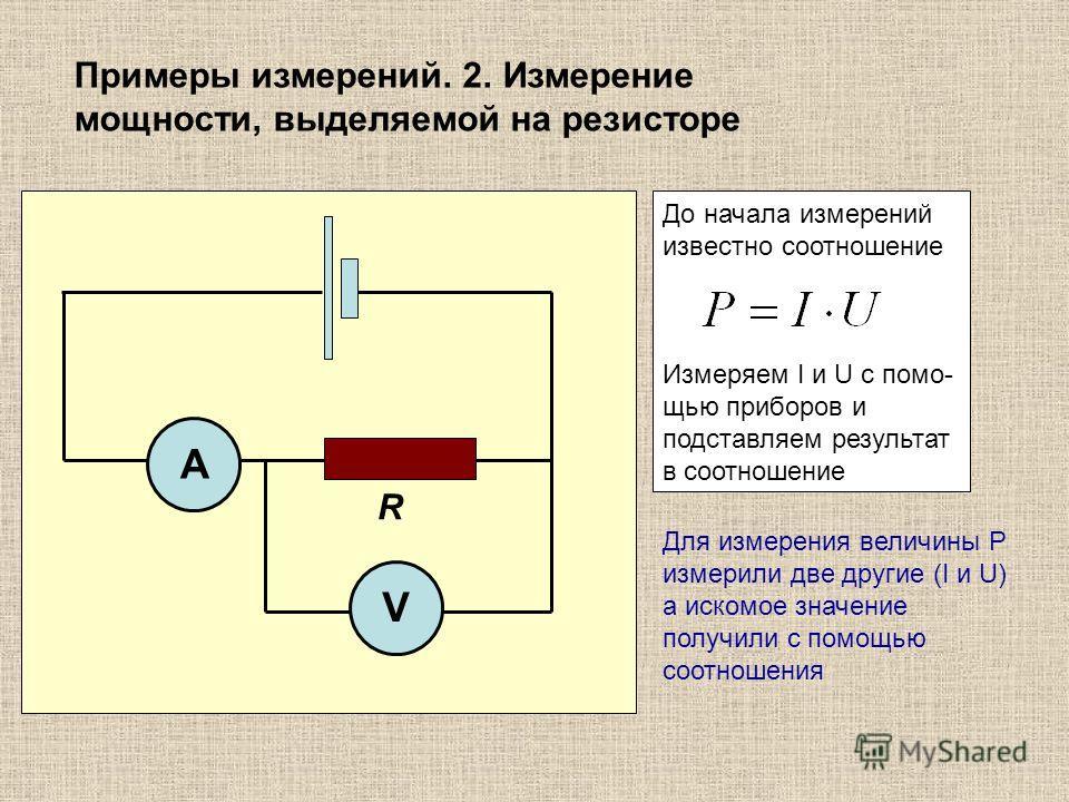 Примеры измерений. 2. Измерение мощности, выделяемой на резисторе R A V До начала измерений известно соотношение Измеряем I и U c помо- щью приборов и подставляем результат в соотношение Для измерения величины P измерили две другие (I и U) а искомое