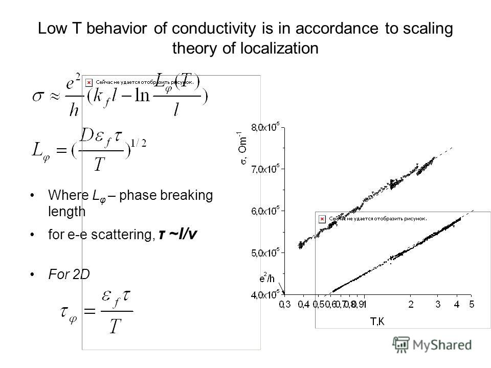 Low T behavior of conductivity is in accordance to scaling theory of localization Where L φ – phase breaking length for e-e scattering, τ ~l/v For 2D