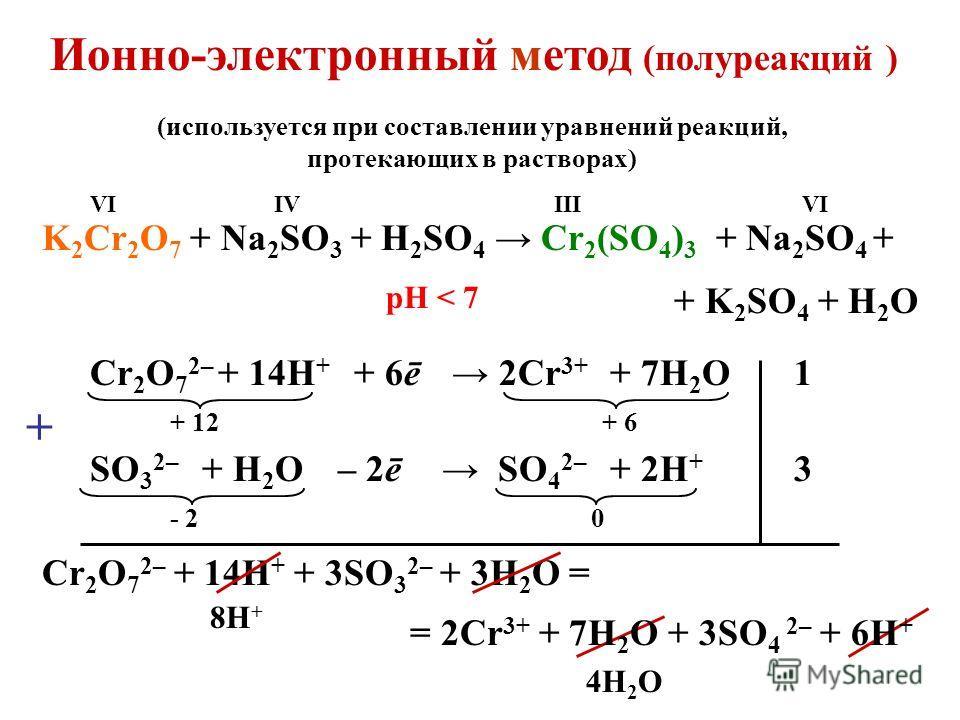 Ионно-электронный метод (полуреакций ) K 2 Cr 2 O 7 + Na 2 SO 3 + H 2 SO 4 Cr 2 (SO 4 ) 3 + Na 2 SO 4 + Cr 2 O 7 2– 2Cr 3+ + 7H 2 O+ 14H + + 6ē SO 3 2– SO 4 2– + H 2 O+ 2H + – 2ē 3 Cr 2 O 7 2– + 14H + + 3SO 3 2– + 3H 2 O = (используется при составлен
