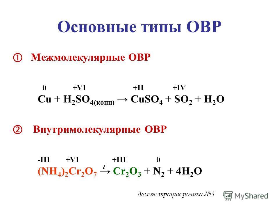 Основные типы ОВР Межмолекулярные ОВР Cu + H 2 SO 4(конц) CuSO 4 + SO 2 + H 2 O 0+VI+II+IV Внутримолекулярные ОВР (NH 4 ) 2 Cr 2 O 7 Cr 2 O 3 + N 2 + 4H 2 O t -III+VI0+III демонстрация ролика 3