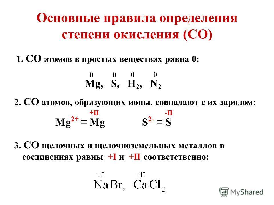 Основные правила определения степени окисления (СО) 1. СО атомов в простых веществах равна 0: Mg, S, H 2, N 2 2. СО атомов, образующих ионы, совпадают с их зарядом: Mg 2+ MgS 2- S 3. СО щелочных и щелочноземельных металлов в соединениях равны +I и +I