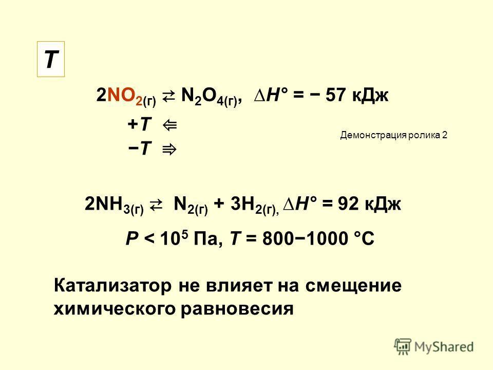 Т 2NO 2(г) N 2 O 4(г), H° = 57 кДж +Т Т 2NH 3(г) N 2(г) + 3H 2(г),H° = 92 кДж Р < 10 5 Па, Т = 8001000 °С Катализатор не влияет на смещение химического равновесия Демонстрация ролика 2