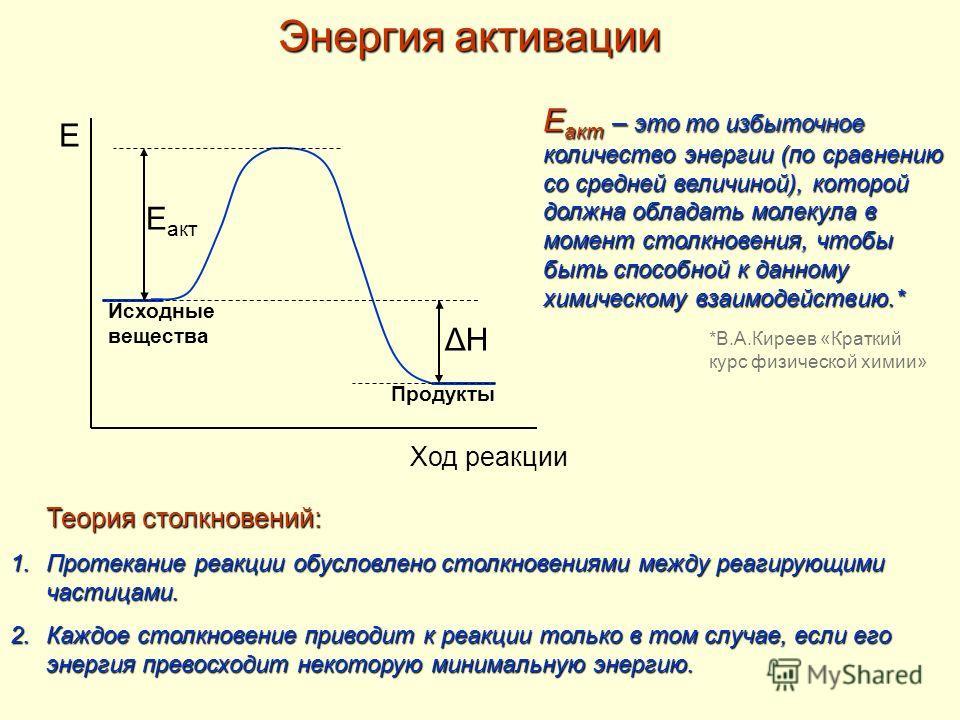 Энергия активации E Ход реакции ΔНΔН Е акт Исходные вещества Продукты Теория столкновений: 1.Протекание реакции обусловлено столкновениями между реагирующими частицами. 2.Каждое столкновение приводит к реакции только в том случае, если его энергия пр