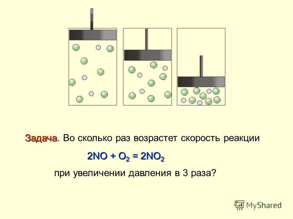 Задача Задача. Во сколько раз возрастет скорость реакции при увеличении давления в 3 раза? 2NO + O 2 = 2NO 2