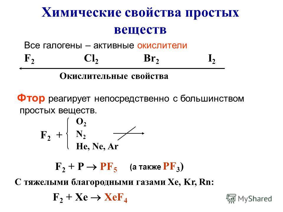 F 2 + O 2 N 2 He, Ne, Ar С тяжелыми благородными газами Xe, Kr, Rn: F 2 + Xe XeF 4 Химические свойства простых веществ Фтор реагирует непосредственно с большинством простых веществ. F 2 + P PF 5 F 2 Cl 2 Br 2 I 2 Окислительные свойства Все галогены –