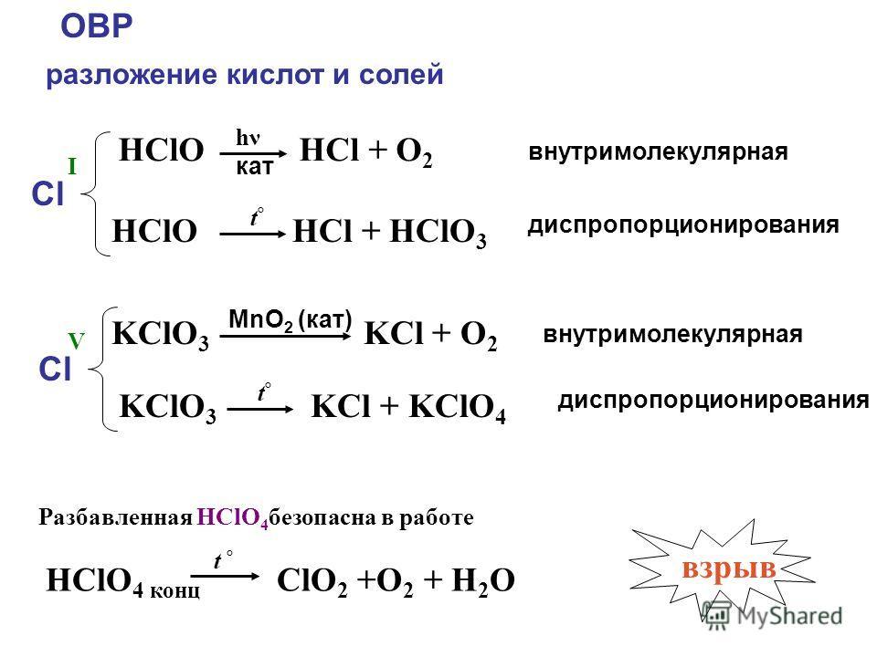 KClO 3 KCl + O 2 ОВР разложение кислот и солей HClO HCl + O 2 hνhν HClO HCl + HClO 3 t°t° I Cl внутримолекулярная диспропорционирования кат KClO 3 KCl + KClO 4 t°t° Cl MnO 2 (кат) V внутримолекулярная диспропорционирования HClO 4 конц ClO 2 +O 2 + H