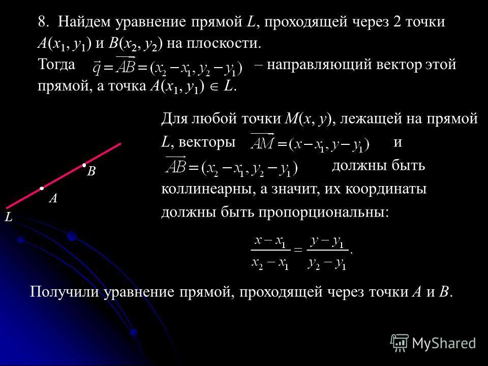 8. Найдем уравнение прямой L, проходящей через 2 точки А(x 1, y 1 ) и B(x 2, y 2 ) на плоскости. Тогда – направляющий вектор этой прямой, а точка A(x 1, y 1 ) L. Для любой точки М(x, y), лежащей на прямой L, векторы и должны быть коллинеарны, а значи