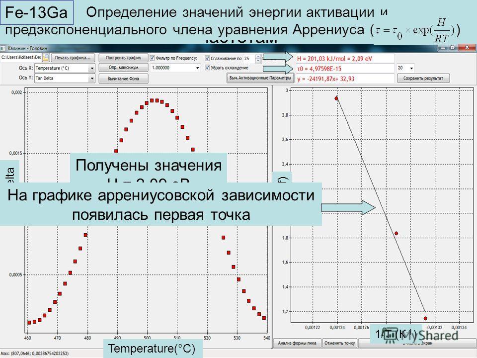 6 Пример 2. ТЗВТ стали Fe-13Ga, измерения на 4 частотах Temperature(°C) Tan Delta Добавлен фильтр по частоте Кривая ТЗВТ при нагреве и охлаждении на частоте 0,5 Гц Temperature(°C) Tan Delta Нагрев Охлаждение Убраны данные при охлаждении Кривая ТЗВТ т