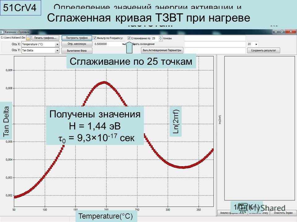7 Пример 3. ТЗВТ стали 51CrV4, измерения на 6 частотах Temperature(°C) Tan Delta Добавлен фильтр по частоте Кривая ТЗВТ при нагреве и охлаждении на частоте 0,5 Гц Temperature(°C) Tan Delta Нагрев Охлаждение Убраны данные при охлаждении Кривая ТЗВТ то