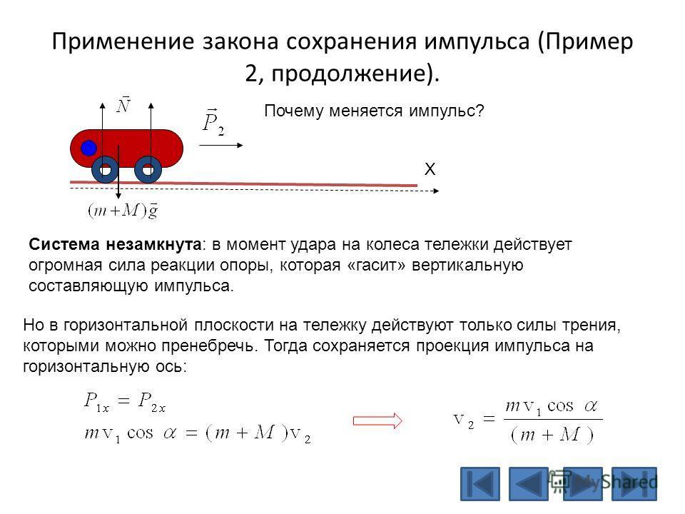 Применение закона сохранения импульса (Пример 2, продолжение). X Почему меняется импульс? Система незамкнута: в момент удара на колеса тележки действует огромная сила реакции опоры, которая «гасит» вертикальную составляющую импульса. Но в горизонталь