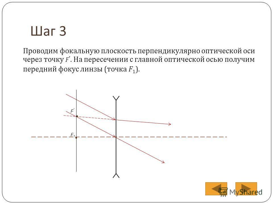 Шаг 3 Проводим фокальную плоскость перпендикулярно оптической оси через точку F ́. На пересечении с главной оптической осью получим передний фокус линзы (точка F 1 ). F ́ F1F1