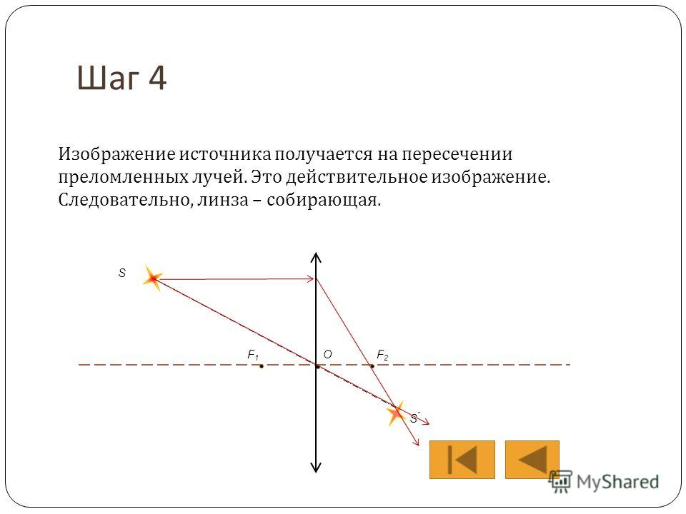 Шаг 4 Изображение источника получается на пересечении преломленных лучей. Это действительное изображение. Следовательно, линза – собирающая. S S ́ ОF2F2 F1F1