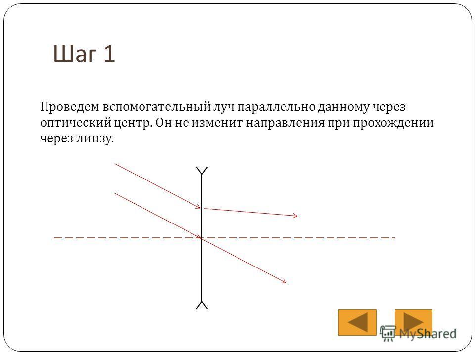 Шаг 1 Проведем вспомогательный луч параллельно данному через оптический центр. Он не изменит направления при прохождении через линзу.