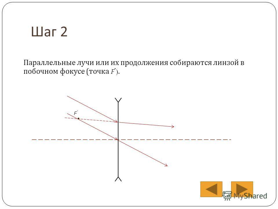 Шаг 2 Параллельные лучи или их продолжения собираются линзой в побочном фокусе (точка F ́ ). F ́