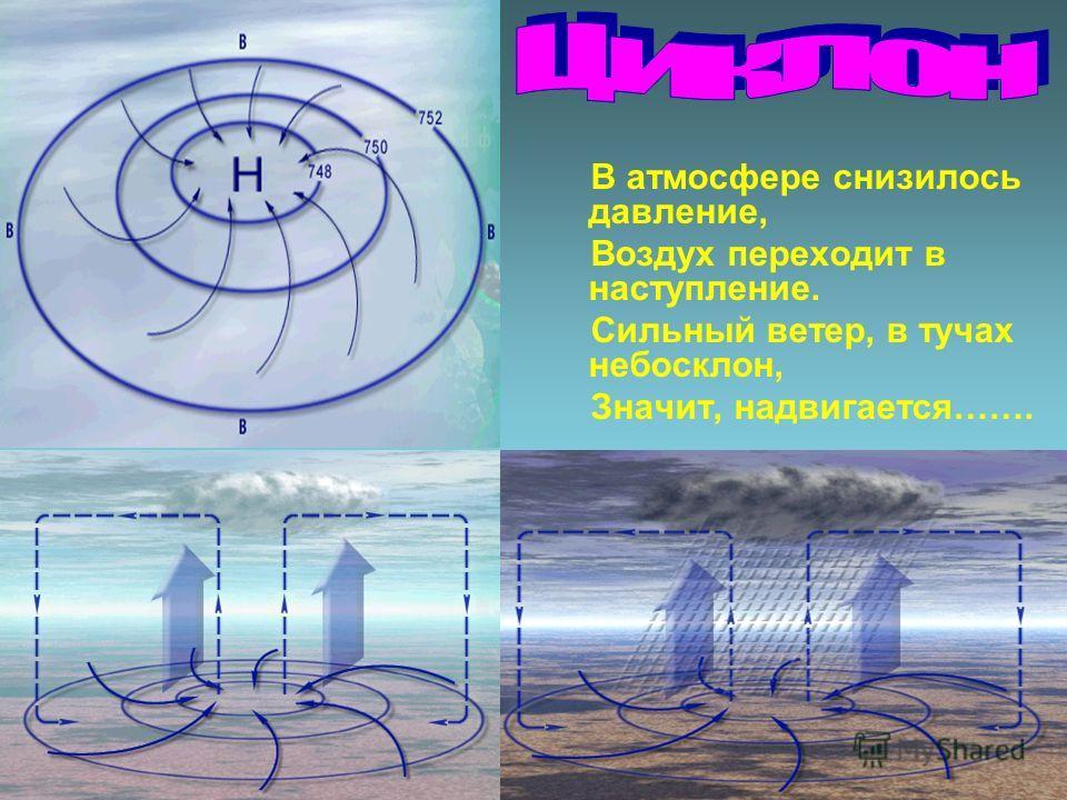 В атмосфере снизилось давление, Воздух переходит в наступление. Сильный ветер, в тучах небосклон, Значит, надвигается…….