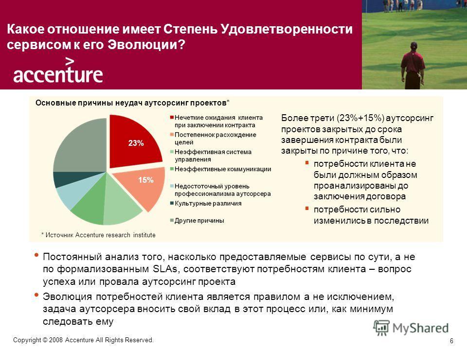 6 Copyright © 2008 Accenture All Rights Reserved. Какое отношение имеет Степень Удовлетворенности сервисом к его Эволюции? Постоянный анализ того, насколько предоставляемые сервисы по сути, а не по формализованным SLAs, соответствуют потребностям кли