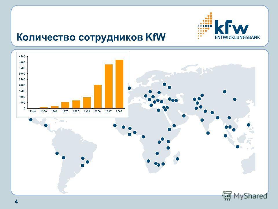 4 Количество сотрудников KfW