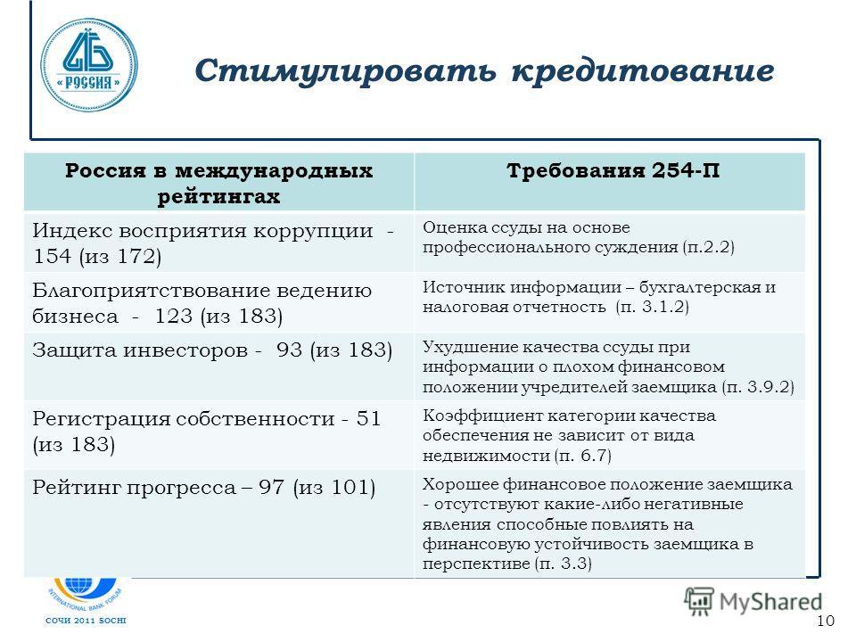 CОЧИ 2011 SOCHI Стимулировать кредитование 10 Россия в международных рейтингах Требования 254-П Индекс восприятия коррупции - 154 (из 172) Оценка ссуды на основе профессионального суждения (п.2.2) Благоприятствование ведению бизнеса - 123 (из 183) Ис