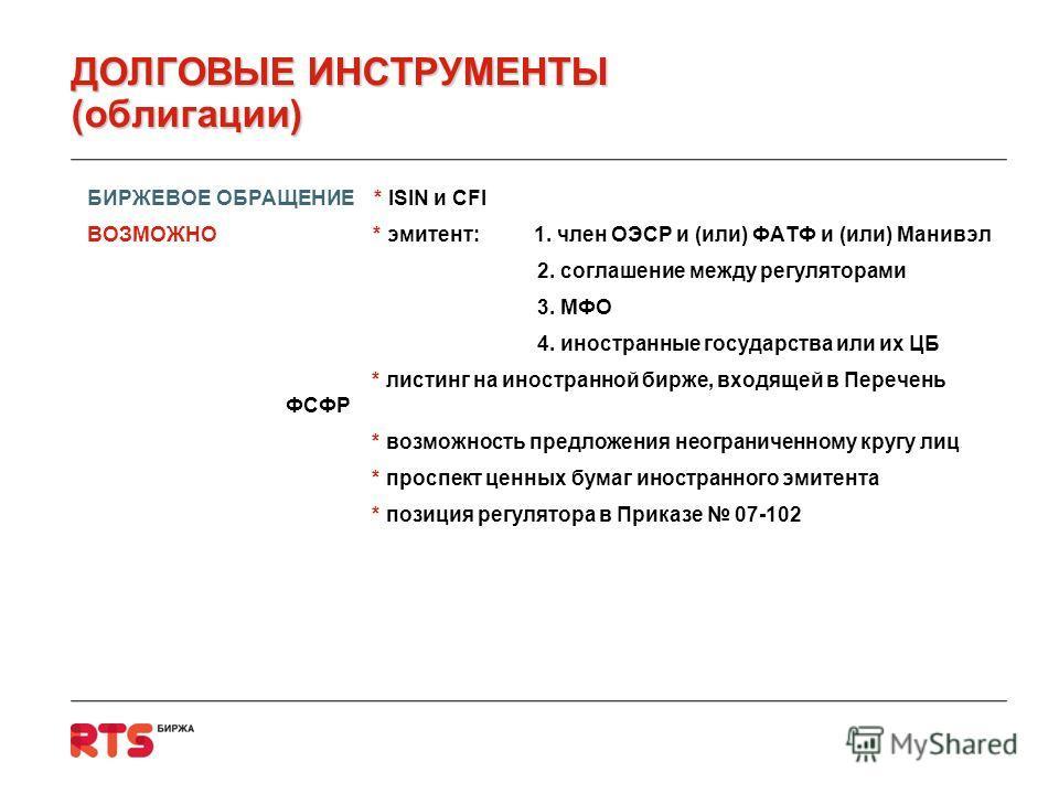 БИРЖЕВЫЕ ВОЗМОЖНОСТИ ДЛЯ БАНКОВ и ИНВЕСТОРОВ НЕРЕАЛИЗОВАННЫЙ ПОТЕНЦИАЛ По экспертным оценкам, на конец 2009 - начало 2010 года общая стоимость взысканной банками по «проблемным» кредитам недвижимости оценивается в 2 трлн. руб. ВОЗМОЖНОСТЬ 1 Управлени