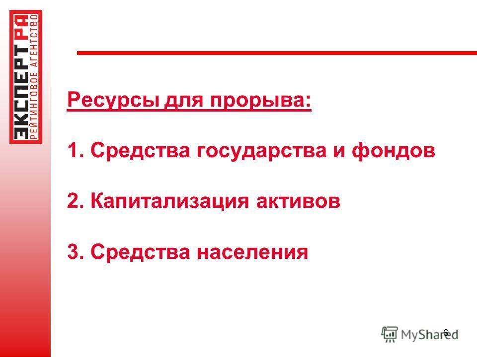6 Ресурсы для прорыва: 1. Средства государства и фондов 2. Капитализация активов 3. Средства населения