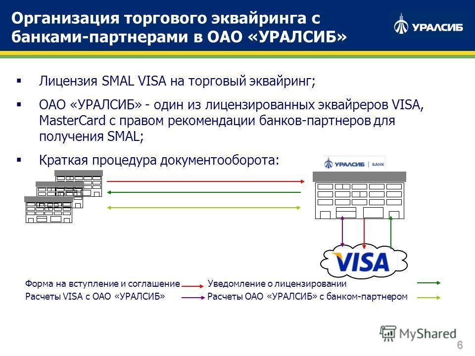 6 Организация торгового эквайринга с банками-партнерами в ОАО «УРАЛСИБ» Лицензия SMAL VISA на торговый эквайринг; ОАО «УРАЛСИБ» - один из лицензированных эквайреров VISA, MasterCard с правом рекомендации банков-партнеров для получения SMAL; Краткая п