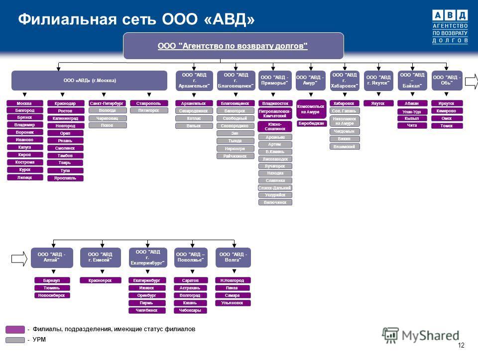 12 Филиальная сеть ООО «АВД» - УРМ ООО