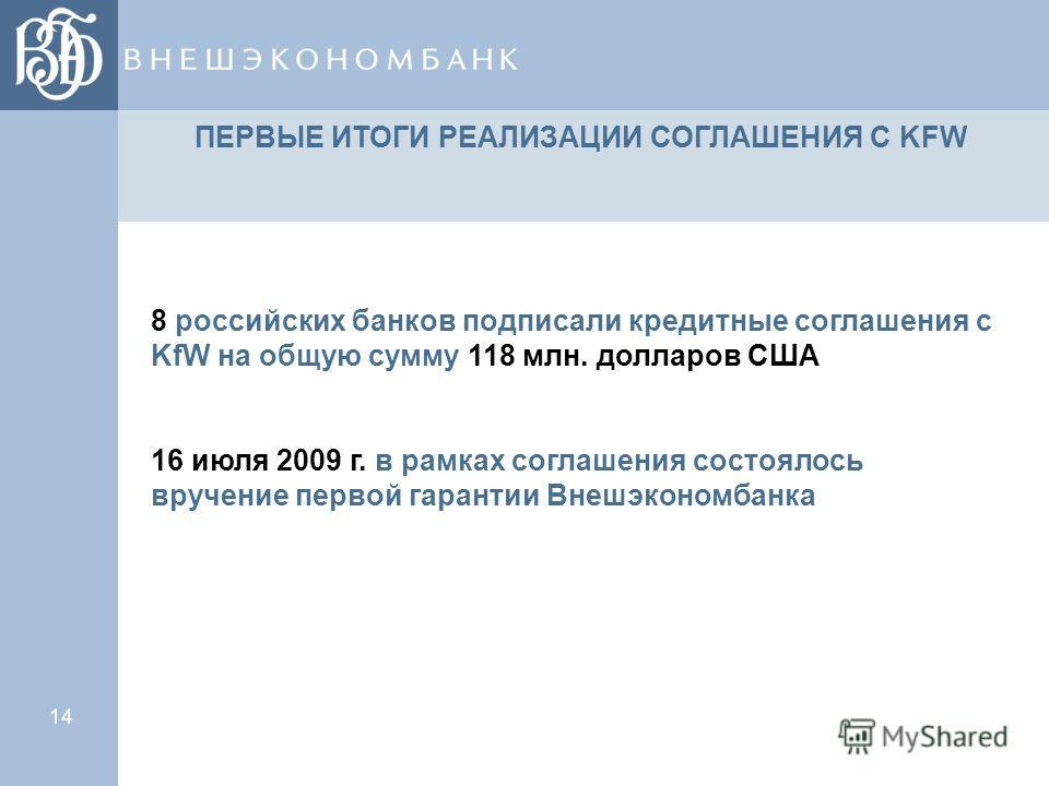 14 ПЕРВЫЕ ИТОГИ РЕАЛИЗАЦИИ СОГЛАШЕНИЯ С KFW 8 российских банков подписали кредитные соглашения с KfW на общую сумму 118 млн. долларов США 16 июля 2009 г. в рамках соглашения состоялось вручение первой гарантии Внешэкономбанка