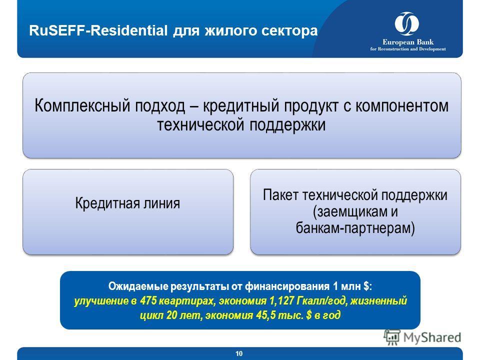10 RuSEFF-Residential для жилого сектора Комплексный подход – кредитный продукт с компонентом технической поддержки Кредитная линия Пакет технической поддержки (заемщикам и банкам-партнерам) Ожидаемые результаты от финансирования 1 млн $: yлучшение в