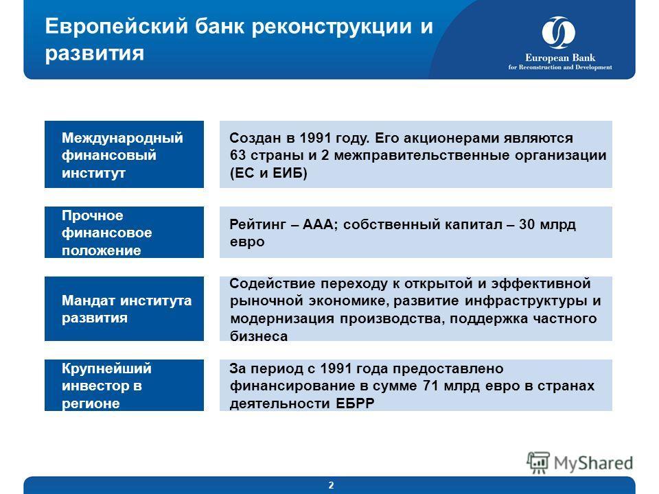 2 Международный финансовый институт Прочное финансовое положение Мандат института развития Крупнейший инвестор в регионе Создан в 1991 году. Его акционерами являются 63 страны и 2 межправительственные организации (ЕС и ЕИБ) Рейтинг – AAA; собственный