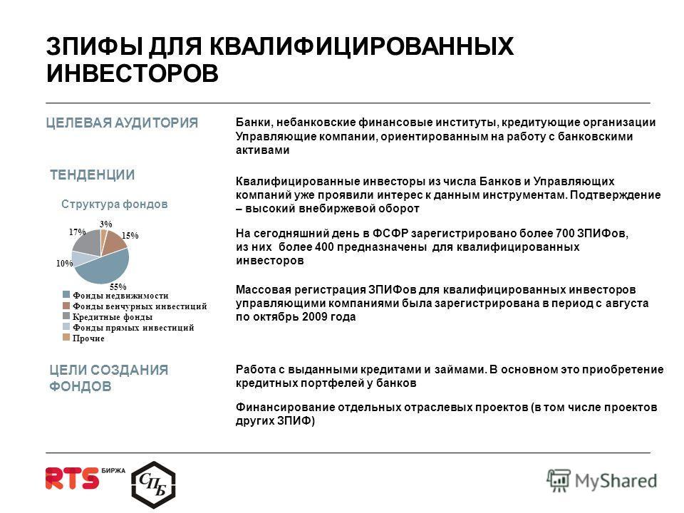 ОСОБЕННОСТИ ПЛОЩАДКИ QUIN ТОРГОВАЯ ПЛОЩАДКА ОАО «Санкт-Петербургская Биржа» РЕЖИМ ТОРГОВЛИ ТРЕБОВАНИЯ К БУМАГАМ ТРЕБОВАНИЯ К ИНВЕСТОРАМ РАСКРЫТИЕ ИНФОРМАЦИИ Сделки заключаются в режиме не анонимных торгов (возможность выставления адресных и безадресн