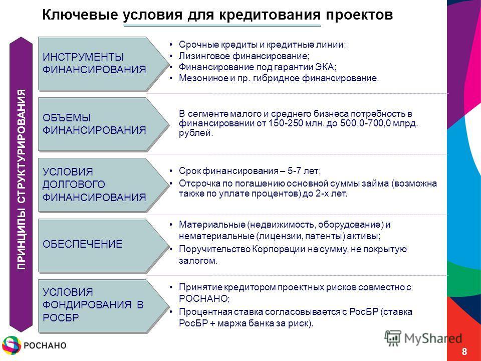 8 Срок финансирования – 5-7 лет; Отсрочка по погашению основной суммы займа (возможна также по уплате процентов) до 2-х лет. Принятие кредитором проектных рисков совместно с РОСНАНО; Процентная ставка согласовывается с РосБР (ставка РосБР + маржа бан