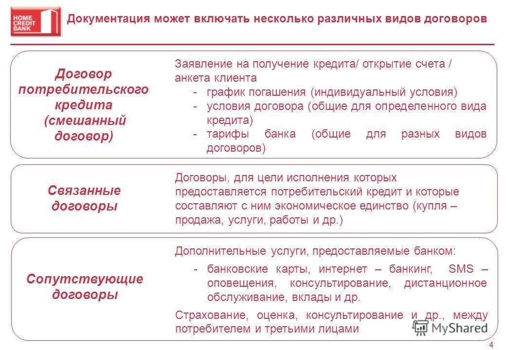 Структура договора