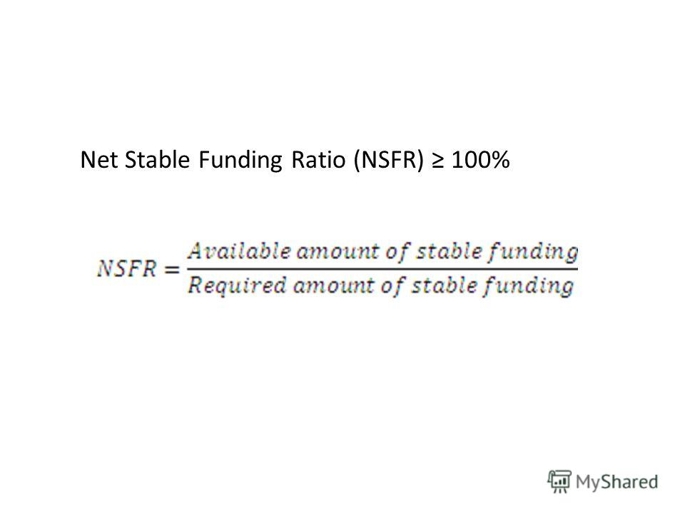 Net Stable Funding Ratio (NSFR) 100%