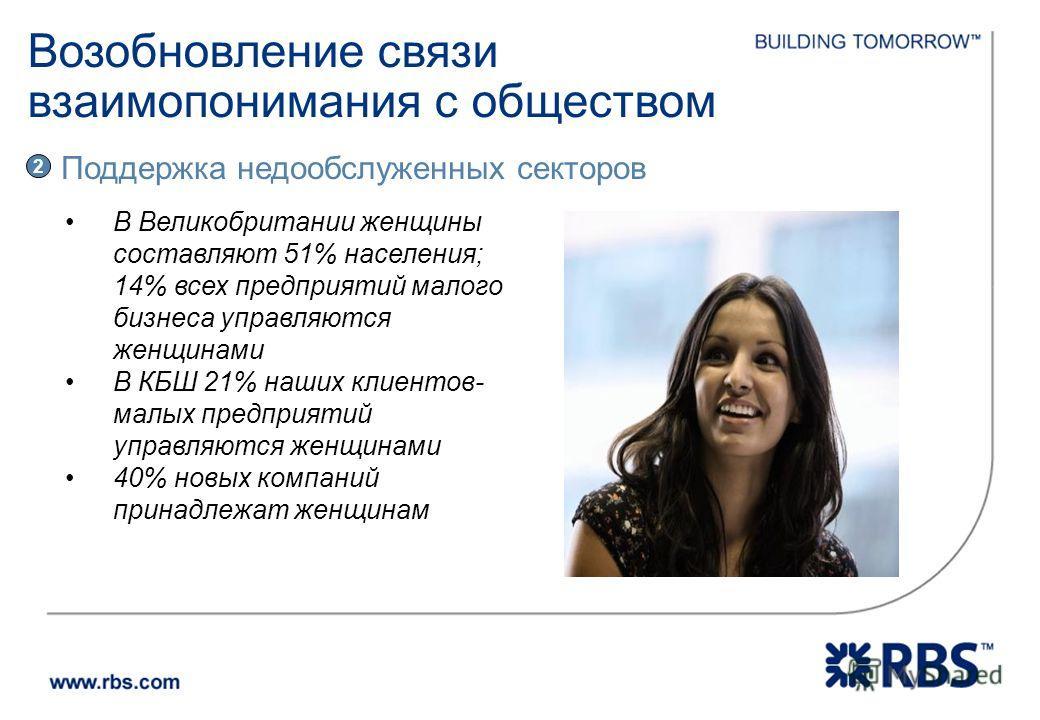 В Великобритании женщины составляют 51% населения; 14% всех предприятий малого бизнеса управляются женщинами В КБШ 21% наших клиентов- малых предприятий управляются женщинами 40% новых компаний принадлежат женщинам Возобновление связи взаимопонимания